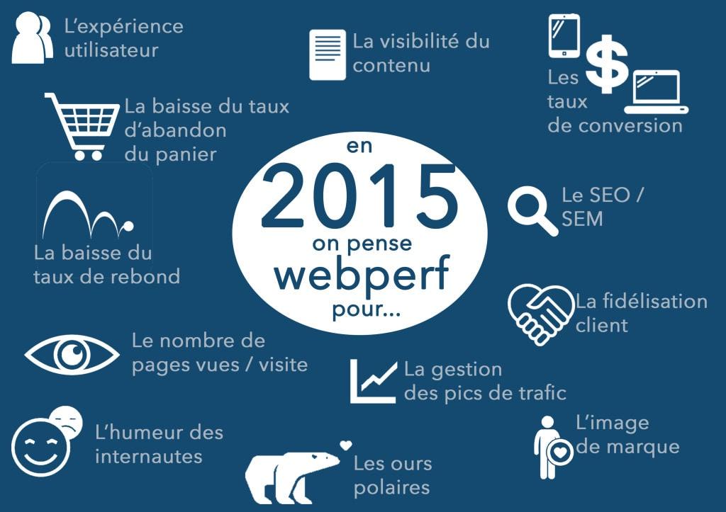 2015-webperf