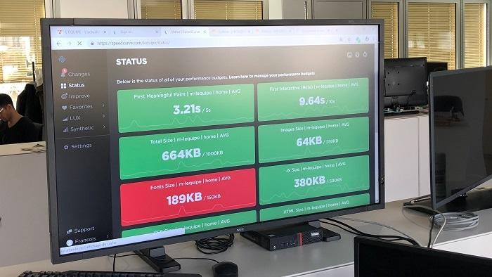 Monitoring webperf
