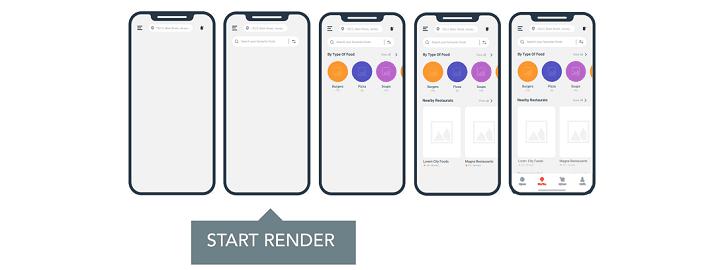 start render webperf